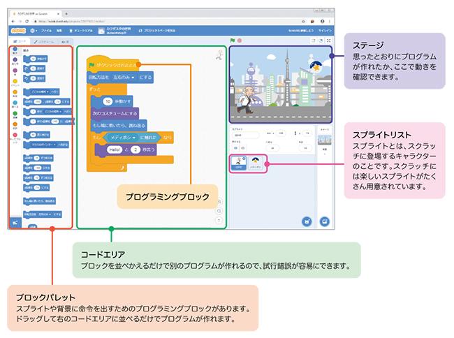 Z会プログラミング講座 with Scratch(スクラッチ)